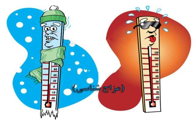 مزاج شناسی / مزاج مواد غذایی / غذاهای سرد مزاج و گرم مزاج